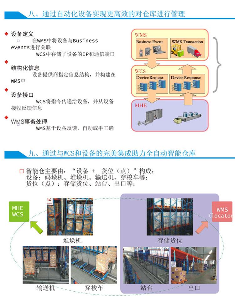 仓库管理系统